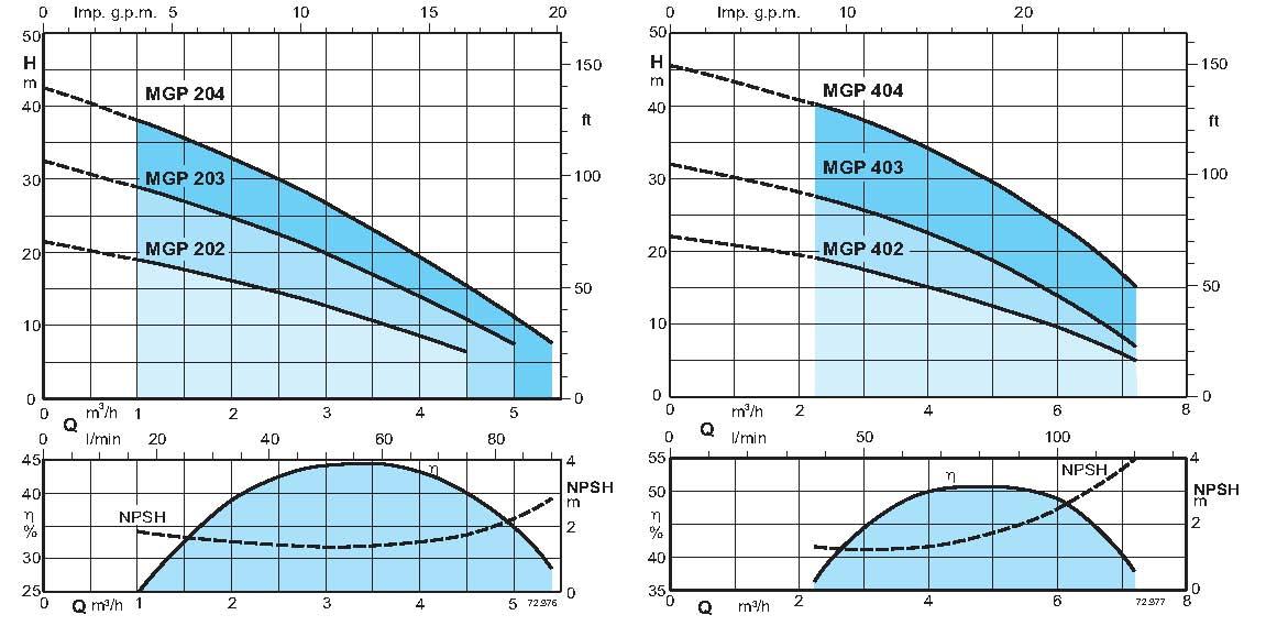 curve_MGP.jpg?1556036809