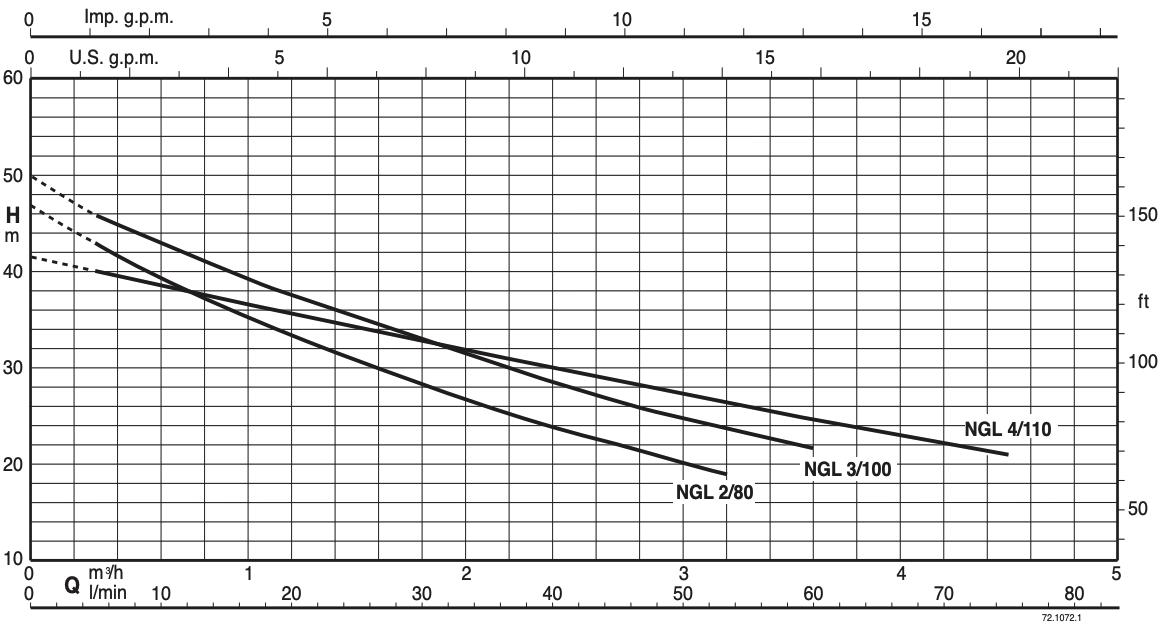 curve_NGL.jpg?1556036864